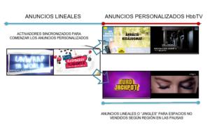 Videoswap
